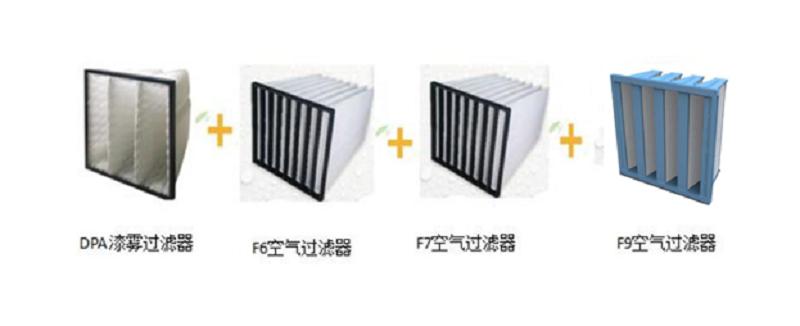 DPA漆雾过滤器在VOC废气处理上的应用
